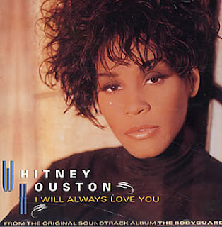 I Will Always Love You Backing Track - Whitney Houston